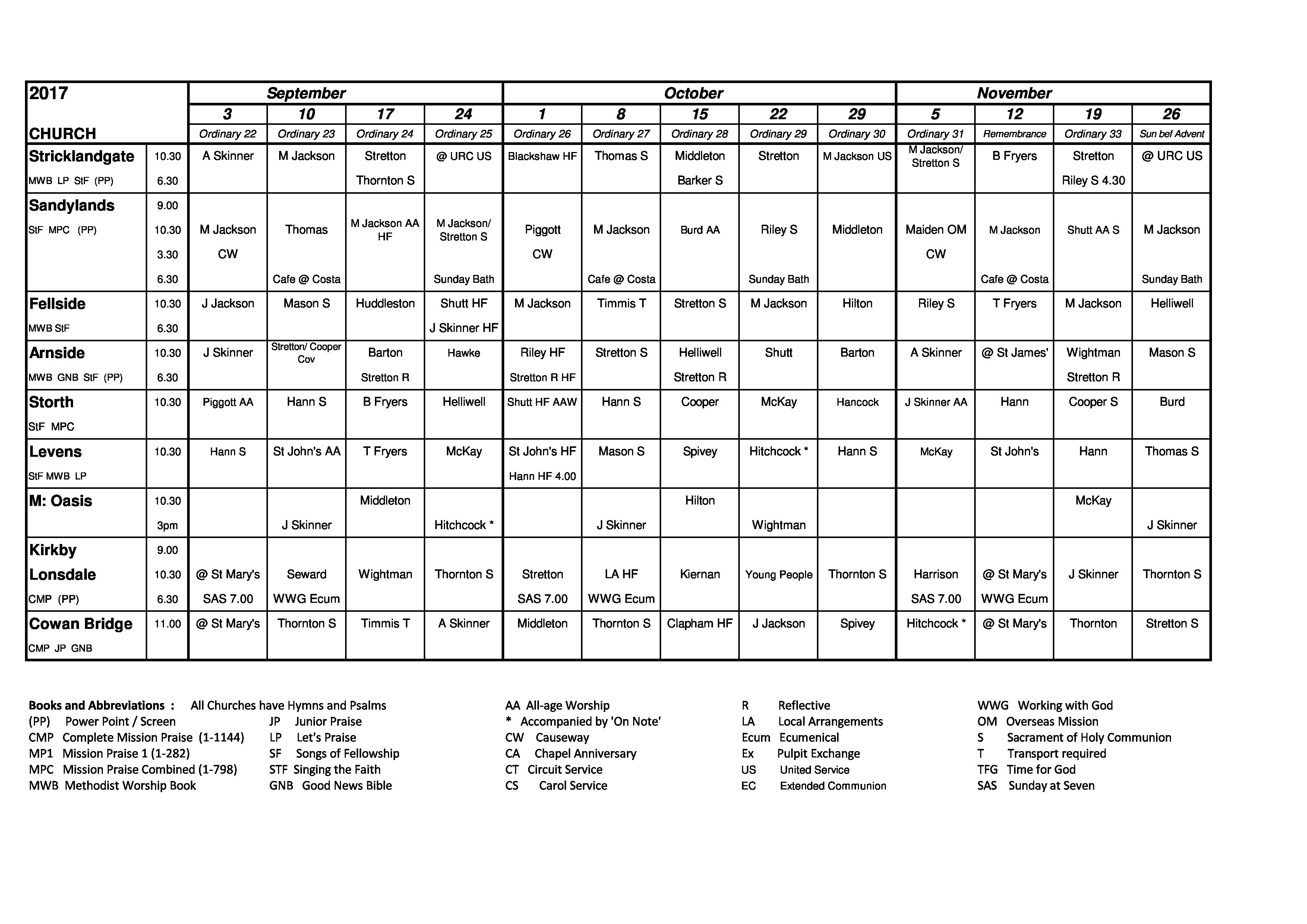 2017 09 Plan Dates