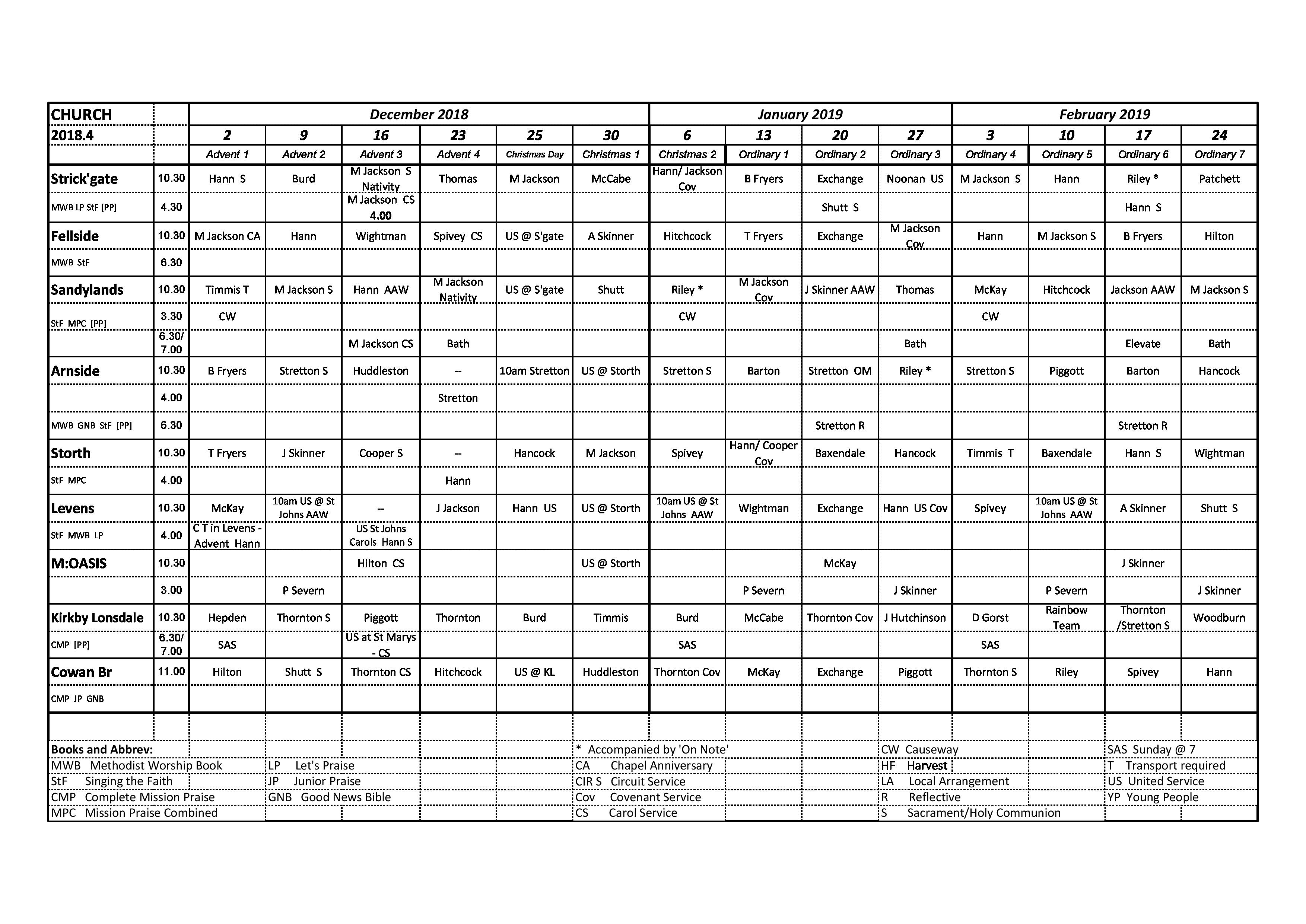 2018 12 Plan Dates