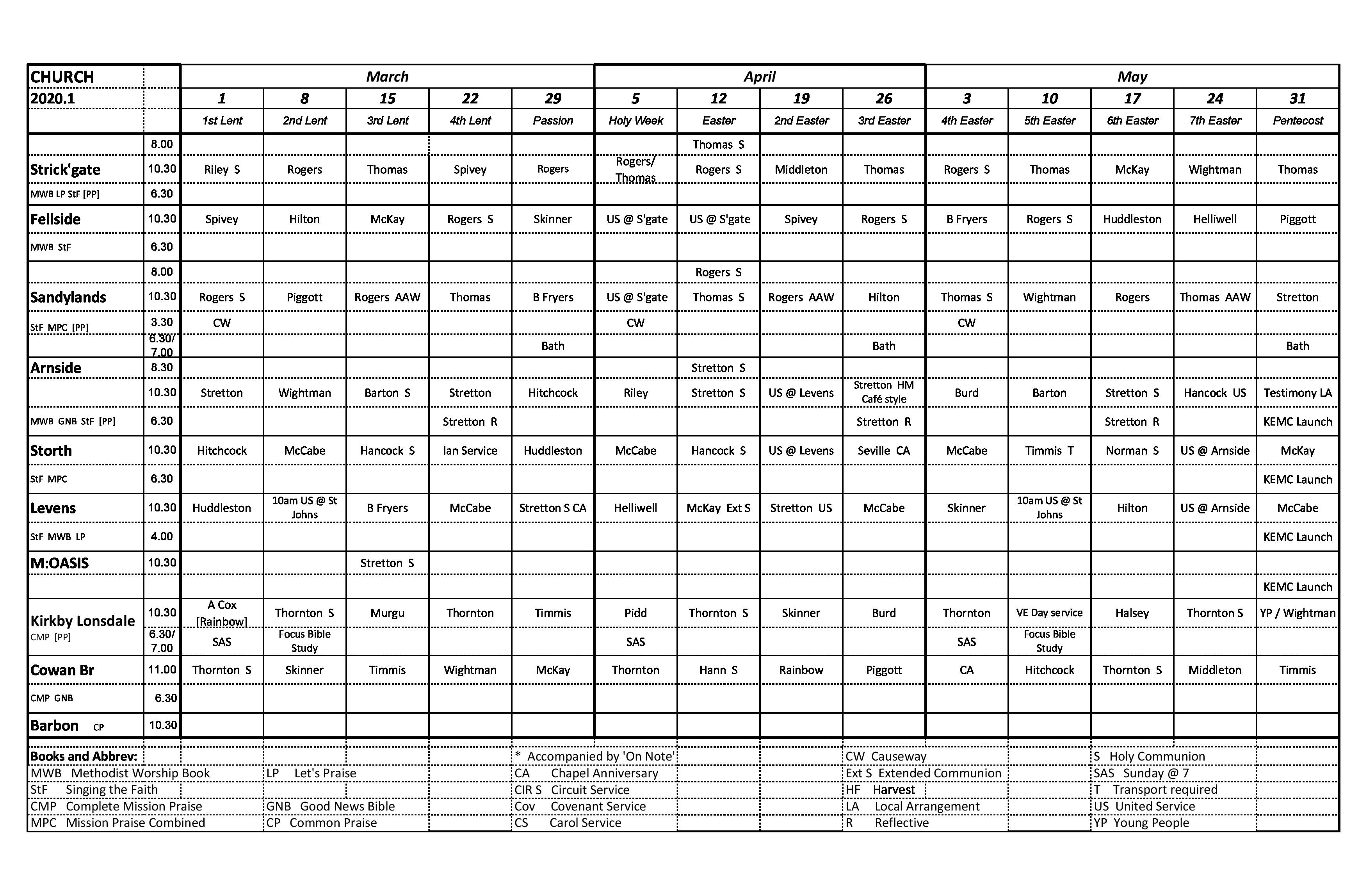 Plan dates 03 2020